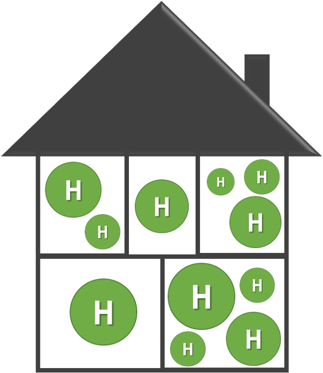 Hydrogen to replace gas.png