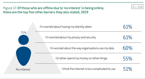 Barriers to Online.png