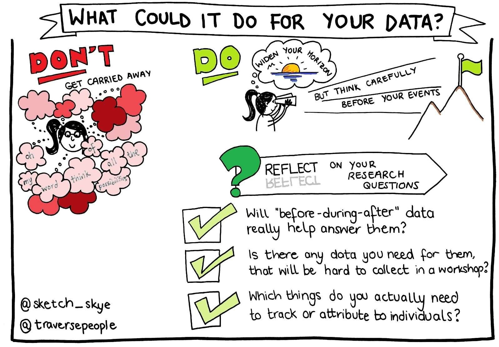 What could it do for your data.jpg