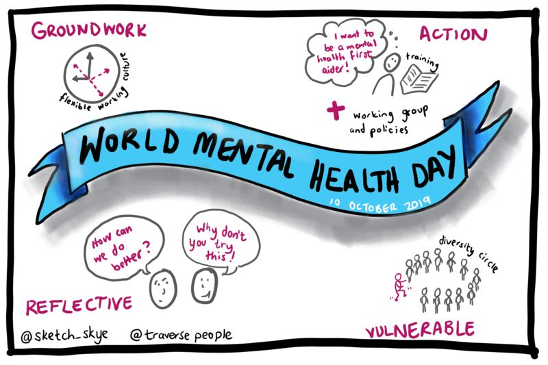 Mental health and wellbeing at Traverse: A meeting of minds