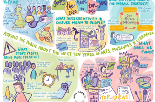 Arts Council England: Using online engagement to help shape a new strategy
