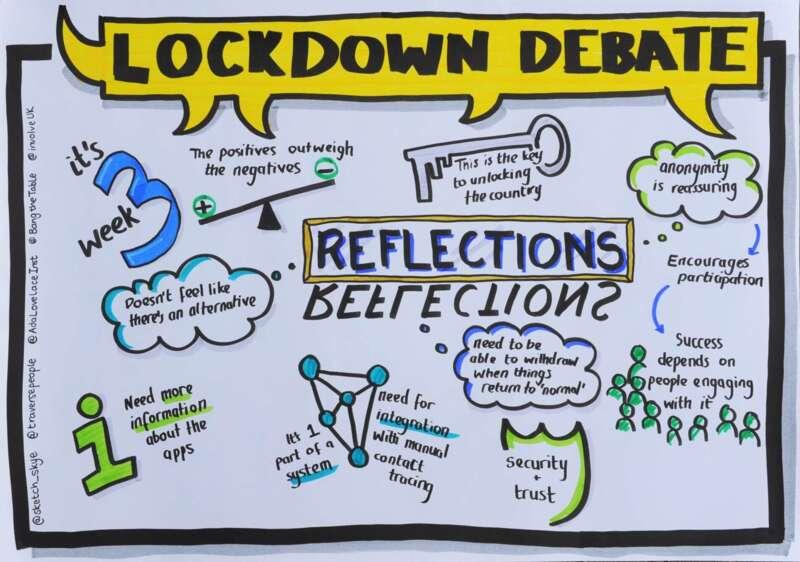 #LockdownDebate: Public Research on Attitudes to Leaving Lockdown.  Webinar 23 June 2020