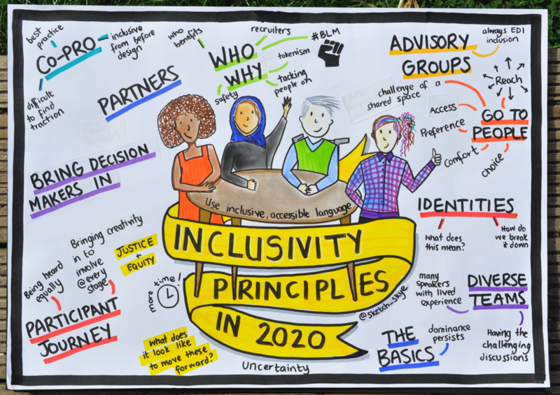 Holding ourselves to account – a roadmap to inclusive practice in social research