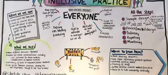 Recommendations for inclusive engagement practice