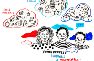 How to involve children and young people in strategic decision making